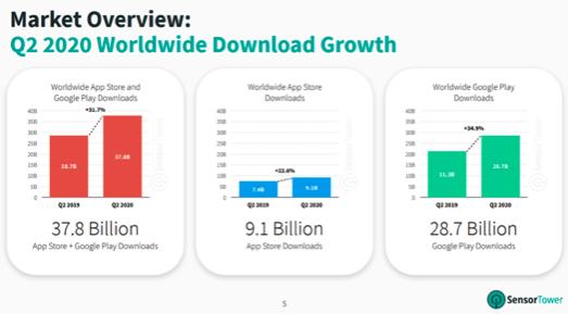 Market-overview-worldwide-download